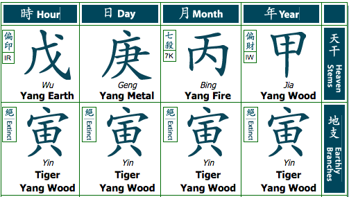 August 2018 Yang Metal Monkey Month: Feng Shui & BaZi Update