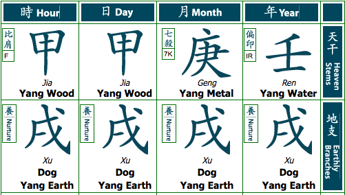 April 2019 Yang Earth Dragon: Feng Shui & BaZi Update